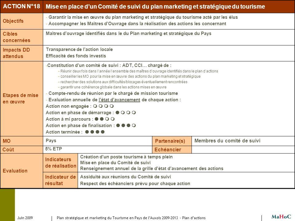 Juin 2009 Plan stratégique et marketing du Tourisme en Pays de lAuxois 2009-2013 – Plan dactions ACTION N°18 Mise en place dun Comité de suivi du plan