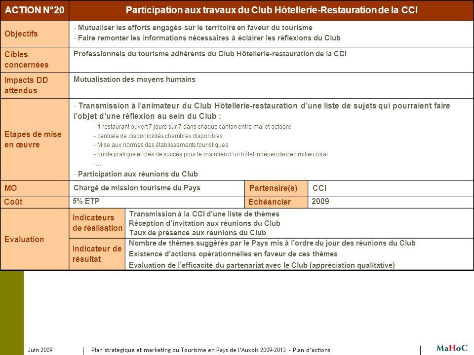 Juin 2009 Plan stratégique et marketing du Tourisme en Pays de lAuxois 2009-2013 – Plan dactions ACTION N°20Participation aux travaux du Club Hôteller