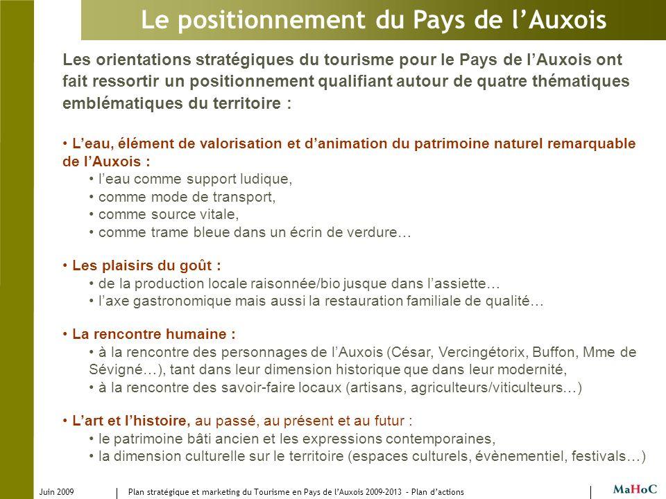 Juin 2009 Plan stratégique et marketing du Tourisme en Pays de lAuxois 2009-2013 – Plan dactions Le positionnement du Pays de lAuxois Les orientations