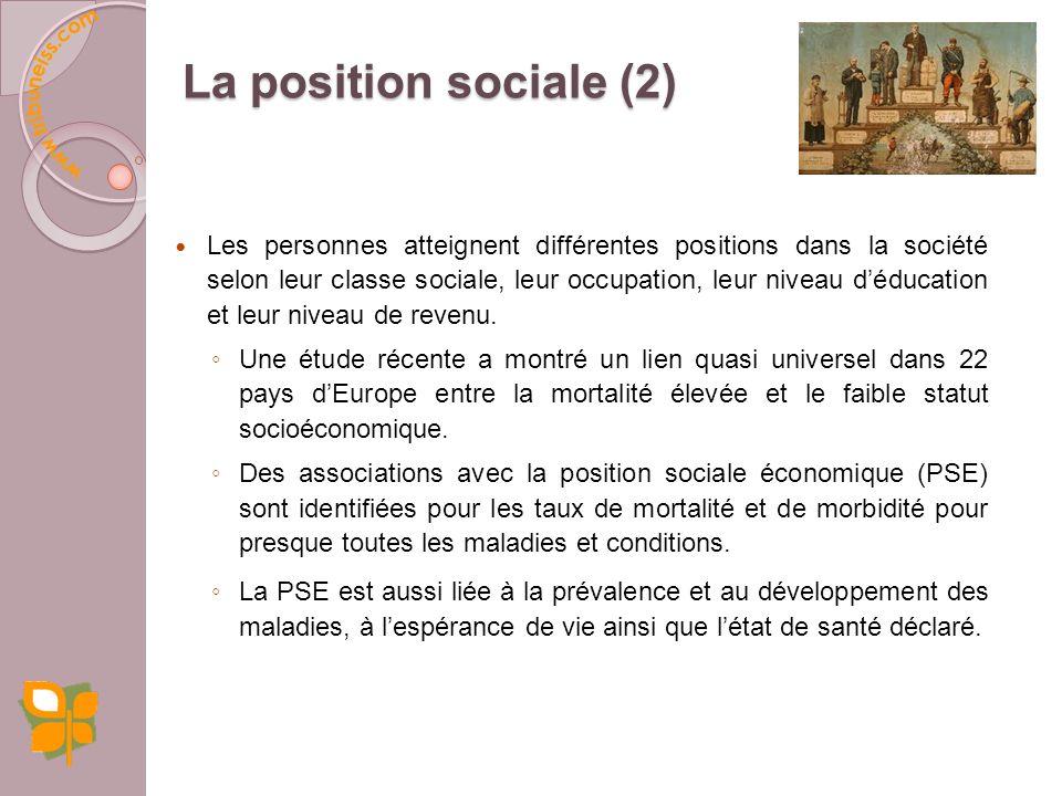 Les personnes atteignent différentes positions dans la société selon leur classe sociale, leur occupation, leur niveau déducation et leur niveau de revenu.