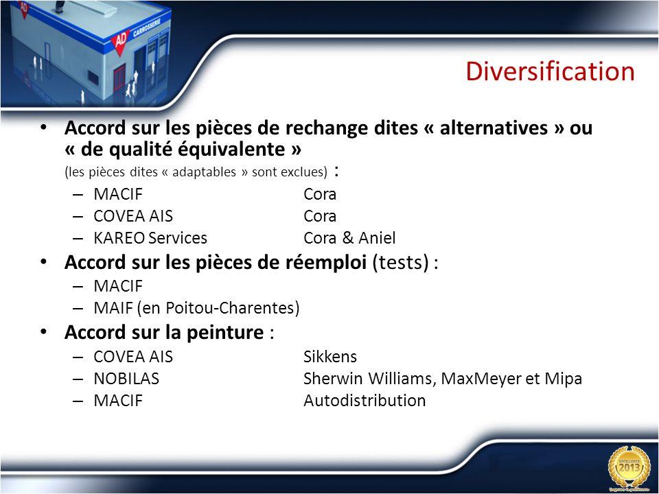 Accord sur les pièces de rechange dites « alternatives » ou « de qualité équivalente » (les pièces dites « adaptables » sont exclues) : – MACIF Cora –