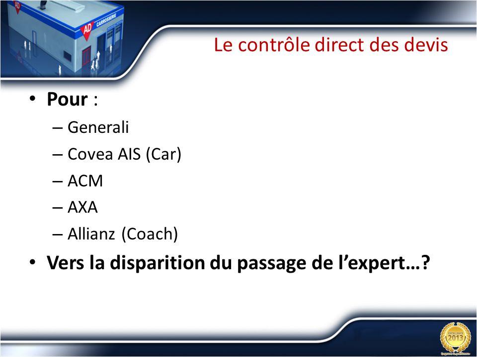 Le contrôle direct des devis Pour : – Generali – Covea AIS (Car) – ACM – AXA – Allianz (Coach) Vers la disparition du passage de lexpert…?