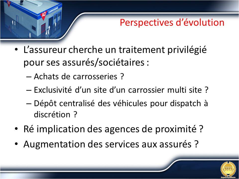 Perspectives dévolution Lassureur cherche un traitement privilégié pour ses assurés/sociétaires : – Achats de carrosseries ? – Exclusivité dun site du