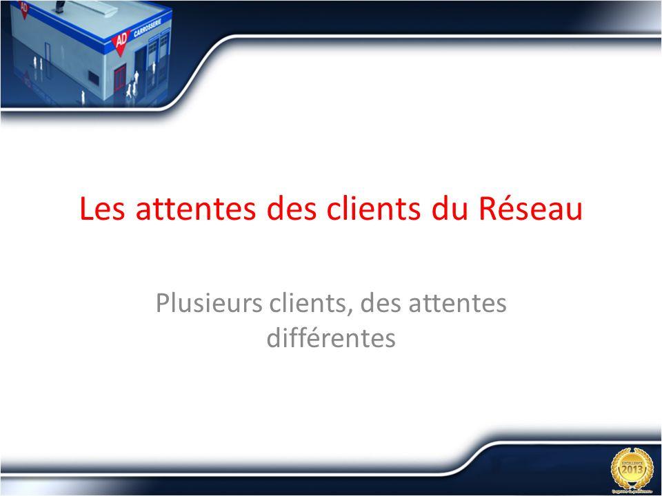 Les attentes des clients du Réseau Plusieurs clients, des attentes différentes