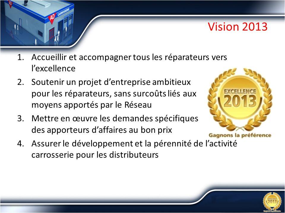 Vision 2013 1.Accueillir et accompagner tous les réparateurs vers lexcellence 2.Soutenir un projet dentreprise ambitieux pour les réparateurs, sans su