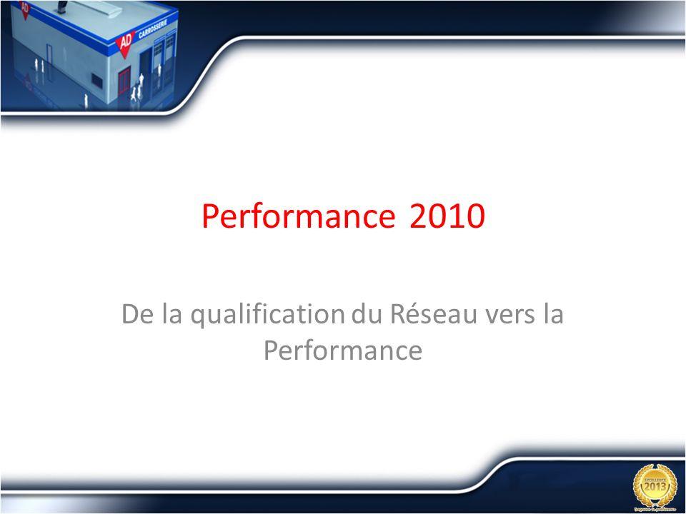 Performance 2010 De la qualification du Réseau vers la Performance
