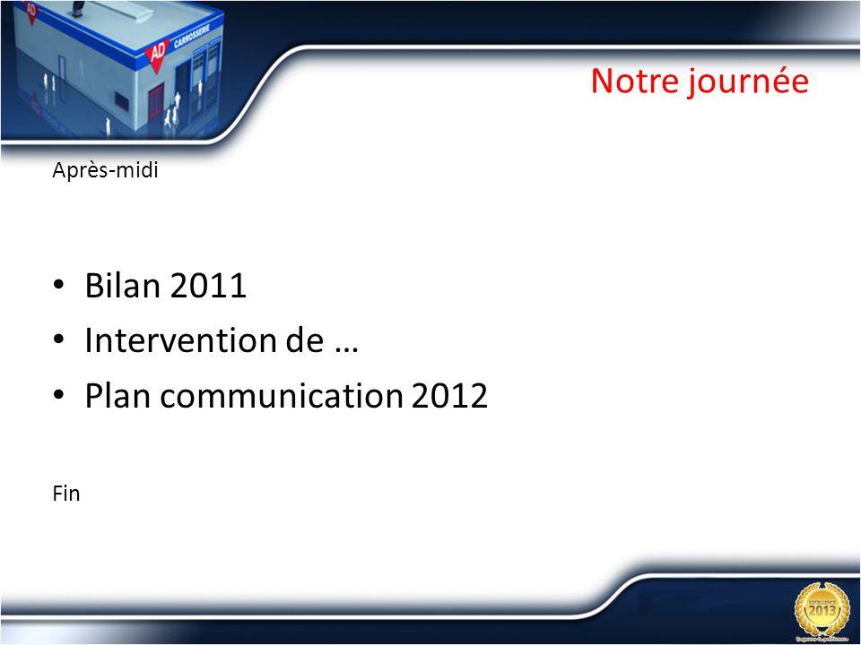 Notre journée Après-midi Bilan 2011 Intervention de … Plan communication 2012 Fin