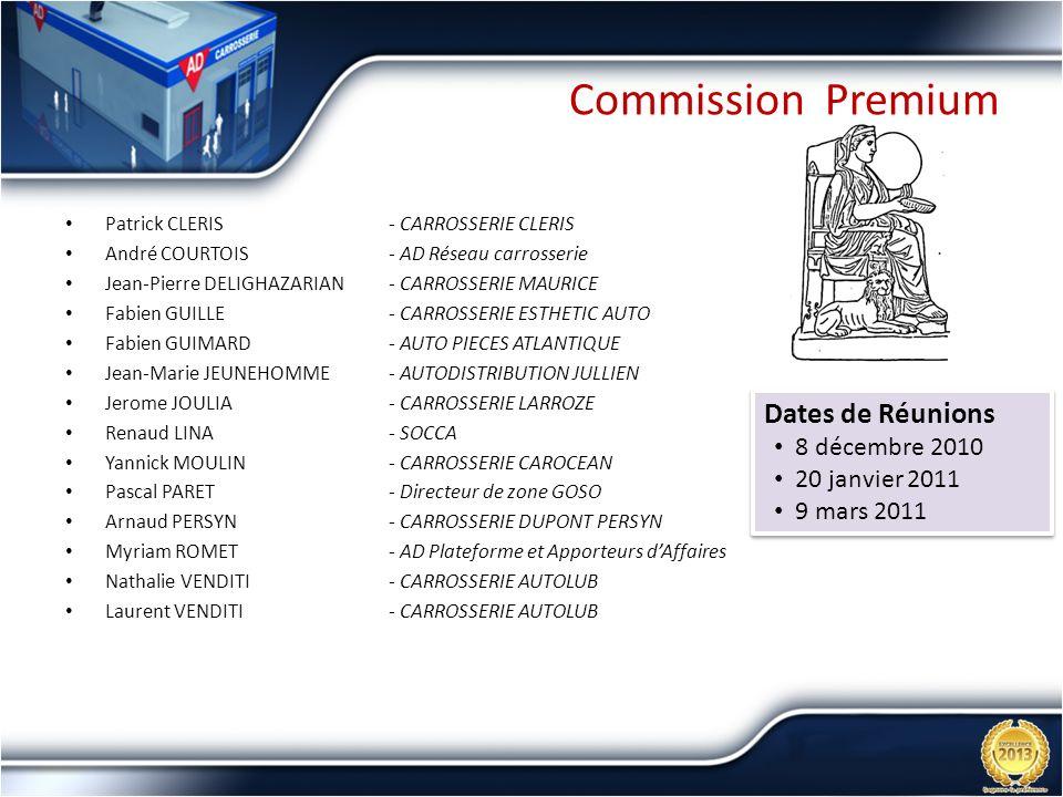 Commission Premium Patrick CLERIS - CARROSSERIE CLERIS André COURTOIS - AD Réseau carrosserie Jean-Pierre DELIGHAZARIAN - CARROSSERIE MAURICE Fabien G