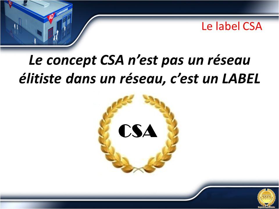 Le label CSA Le concept CSA nest pas un réseau élitiste dans un réseau, cest un LABEL CSA