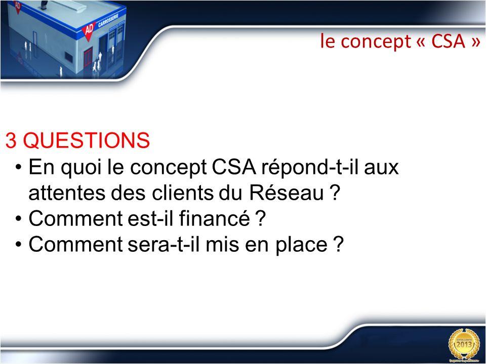 le concept « CSA » 3 QUESTIONS En quoi le concept CSA répond-t-il aux attentes des clients du Réseau ? Comment est-il financé ? Comment sera-t-il mis