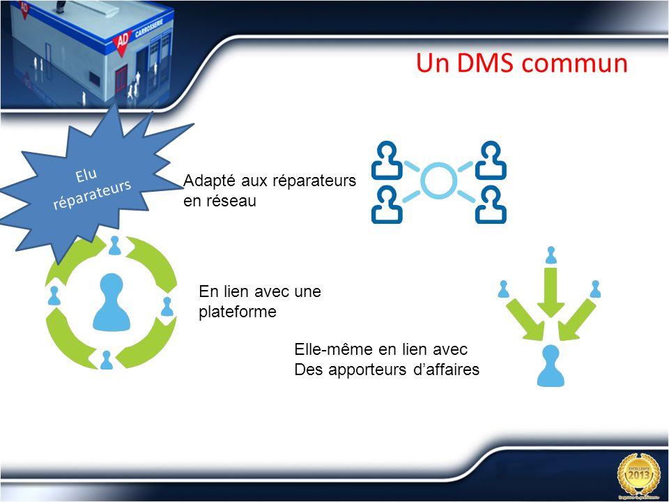 Un DMS commun Adapté aux réparateurs en réseau En lien avec une plateforme Elle-même en lien avec Des apporteurs daffaires Elu réparateurs