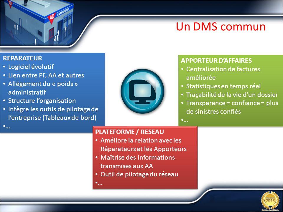 Un DMS commun REPARATEUR Logiciel évolutif Lien entre PF, AA et autres Allégement du « poids » administratif Structure lorganisation Intègre les outil