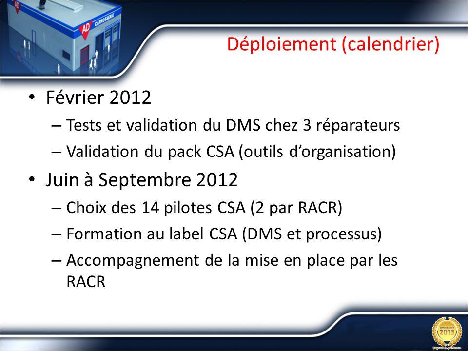 Déploiement (calendrier) Février 2012 – Tests et validation du DMS chez 3 réparateurs – Validation du pack CSA (outils dorganisation) Juin à Septembre