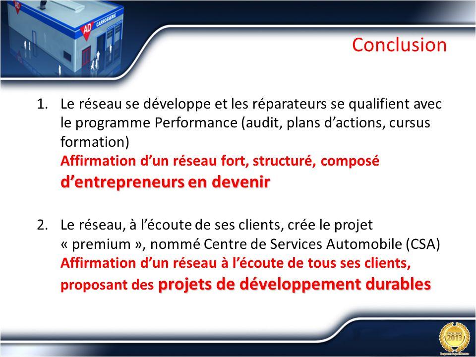 Conclusion dentrepreneurs en devenir 1.Le réseau se développe et les réparateurs se qualifient avec le programme Performance (audit, plans dactions, c