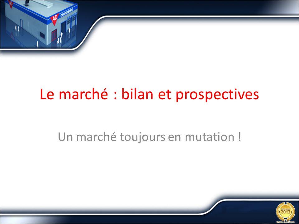 Le marché : bilan et prospectives Un marché toujours en mutation !