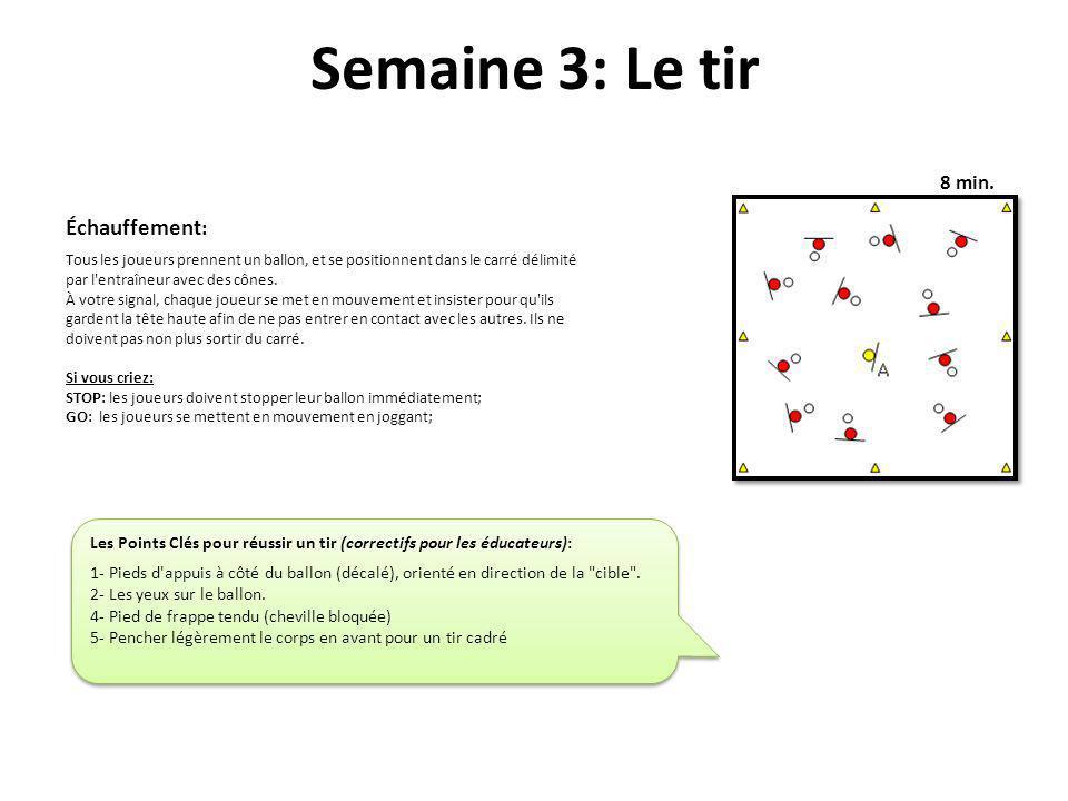 Semaine 3: Le tir Échauffement : Tous les joueurs prennent un ballon, et se positionnent dans le carré délimité par l'entraîneur avec des cônes. À vot