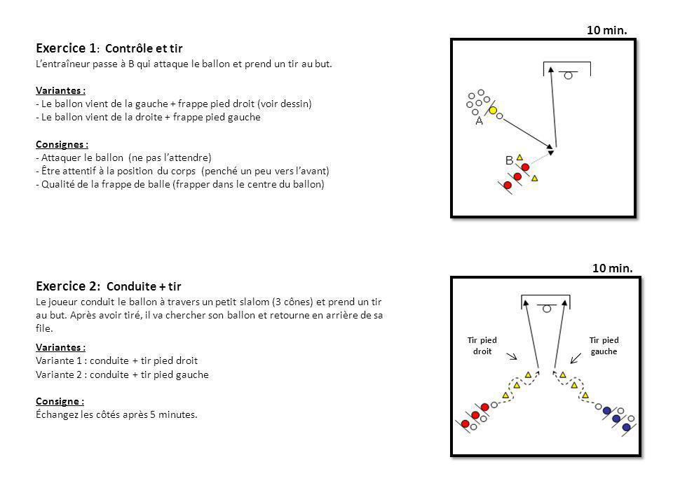 Exercice 1 : Contrôle et tir Lentraîneur passe à B qui attaque le ballon et prend un tir au but. Variantes : - Le ballon vient de la gauche + frappe p