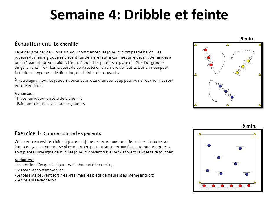 Semaine 4: Dribble et feinte 5 min. Échauffement : La chenille Faire des groupes de 3 joueurs. Pour commencer, les joueurs nont pas de ballon. Les jou