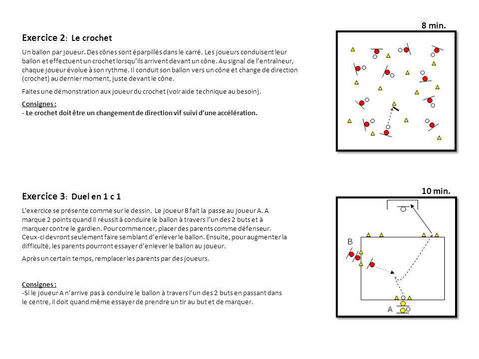 8 min. 10 min. Exercice 3 : Duel en 1 c 1 L'exercice se présente comme sur le dessin. Le joueur B fait la passe au joueur A. A marque 2 points quand i