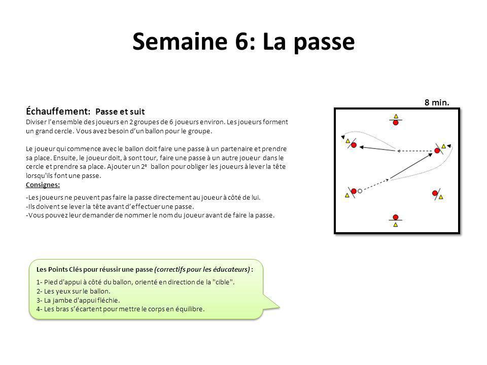 Semaine 6: La passe 8 min. Échauffement : Passe et suit Diviser lensemble des joueurs en 2 groupes de 6 joueurs environ. Les joueurs forment un grand