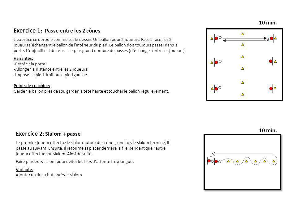 10 min. Exercice 1 : Passe entre les 2 cônes Lexercice ce déroule comme sur le dessin. Un ballon pour 2 joueurs. Face à face, les 2 joueurs séchangent