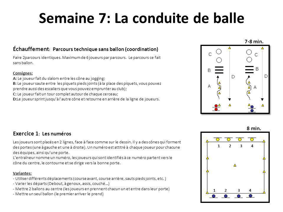Semaine 7: La conduite de balle Échauffement : Parcours technique sans ballon (coordination) Faire 2parcours identiques. Maximum de 6 joueurs par parc