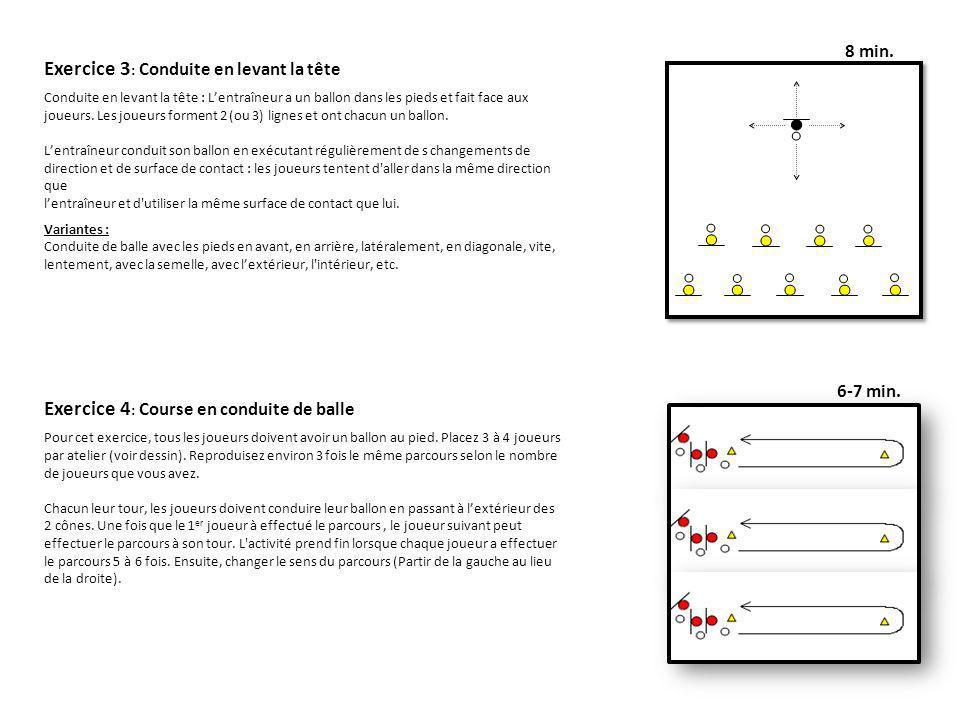 8 min. 6-7 min. Exercice 4 : Course en conduite de balle Pour cet exercice, tous les joueurs doivent avoir un ballon au pied. Placez 3 à 4 joueurs par