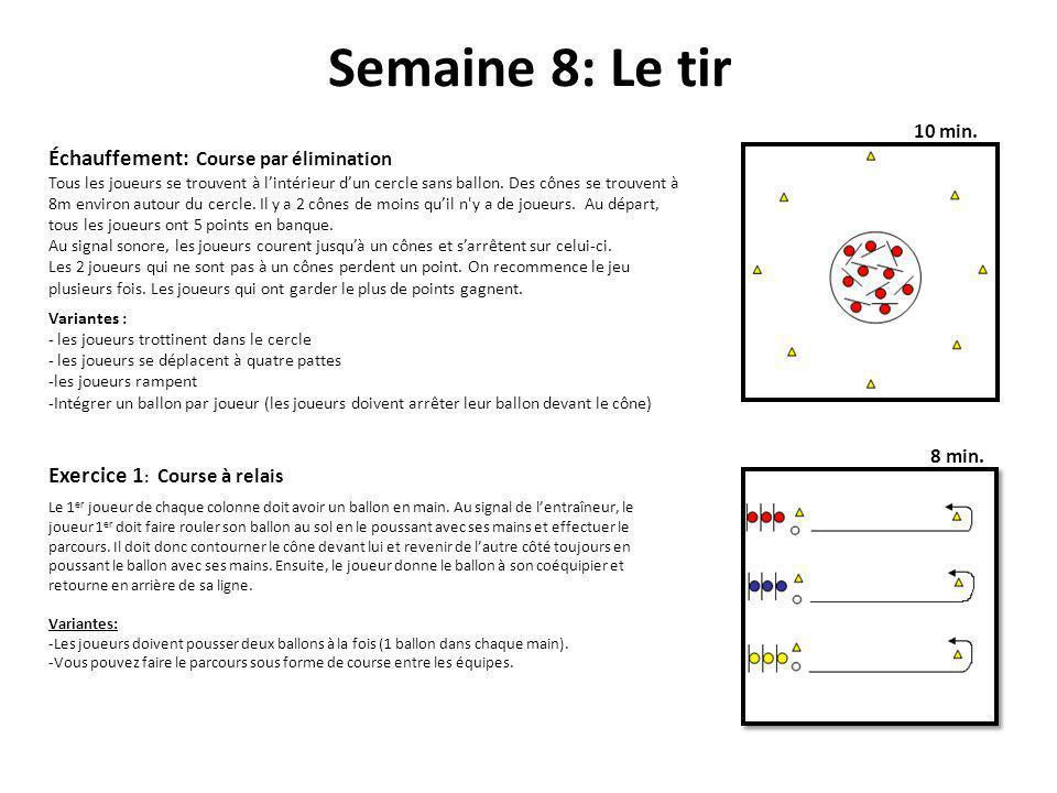 Semaine 8: Le tir 8 min. Exercice 1 : Course à relais Le 1 er joueur de chaque colonne doit avoir un ballon en main. Au signal de lentraîneur, le joue