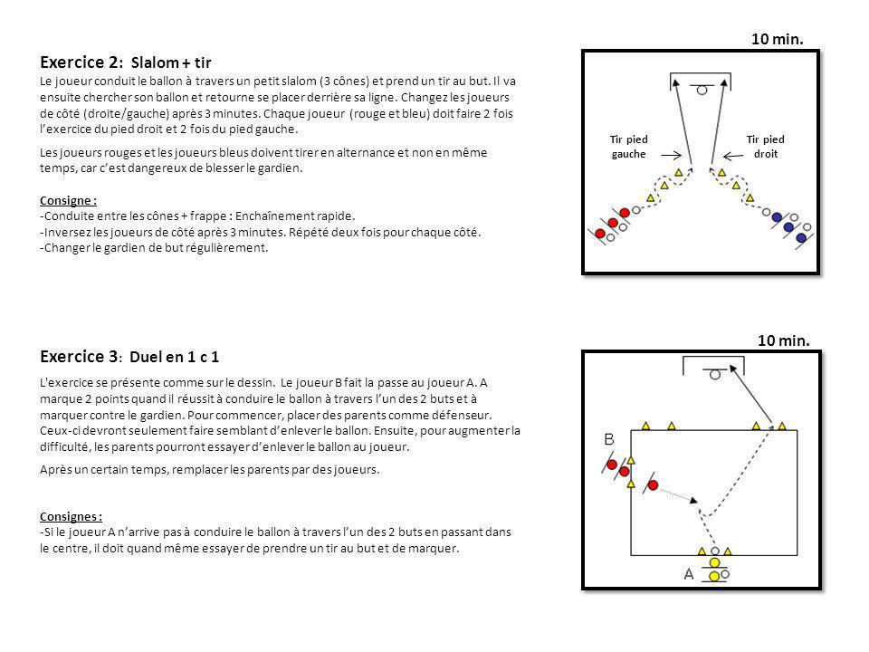Tir pied gauche Tir pied droit Exercice 2 : Slalom + tir Le joueur conduit le ballon à travers un petit slalom (3 cônes) et prend un tir au but. Il va