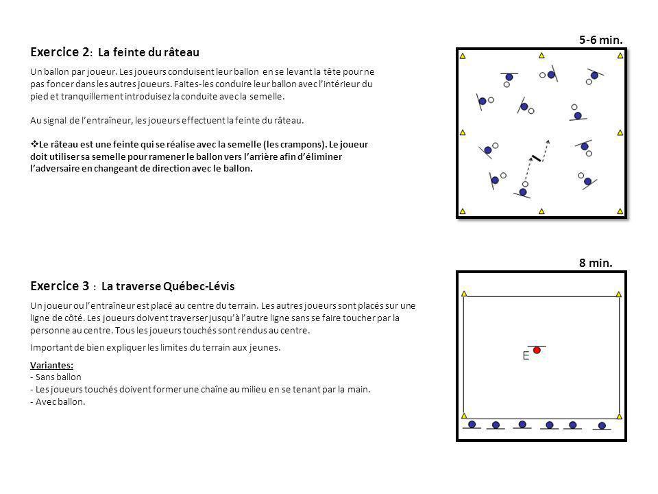 Exercice 3 : La traverse Québec-Lévis Un joueur ou lentraîneur est placé au centre du terrain. Les autres joueurs sont placés sur une ligne de côté. L