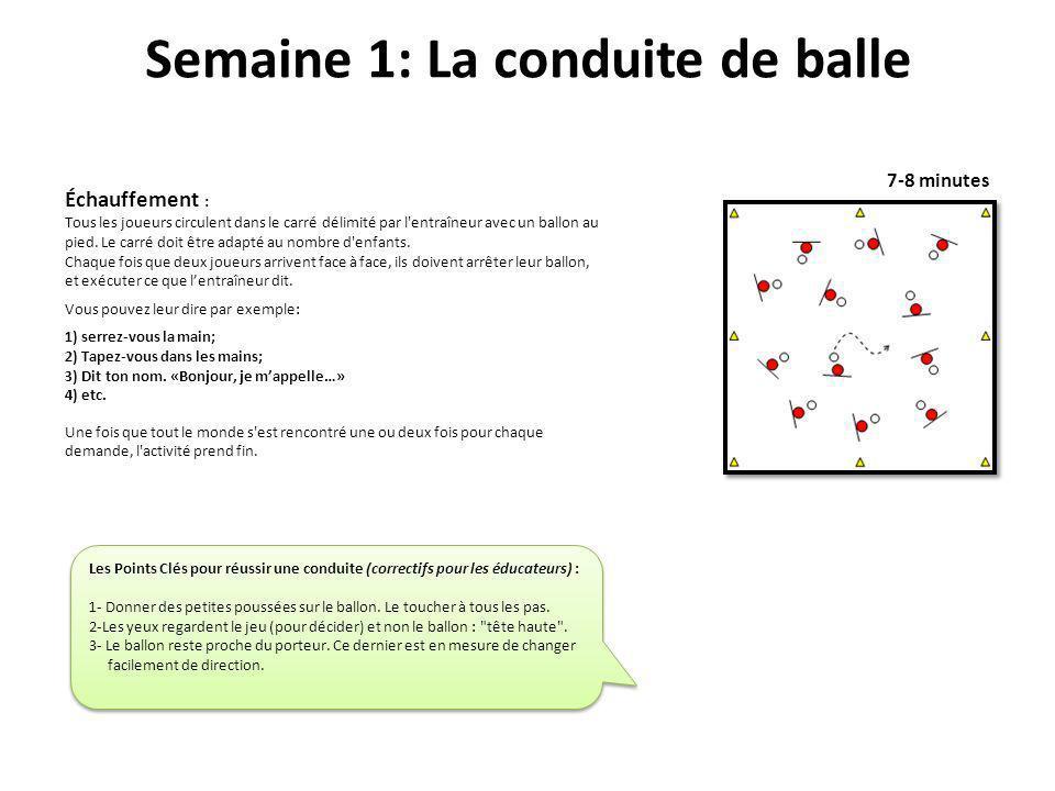 Semaine 1: La conduite de balle Échauffement : Tous les joueurs circulent dans le carré délimité par l'entraîneur avec un ballon au pied. Le carré doi
