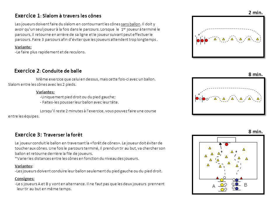 Exercice 1 : Slalom à travers les cônes Les joueurs doivent faire du slalom en contournant les cônes sans ballon. Il doit y avoir quun seul joueur à l