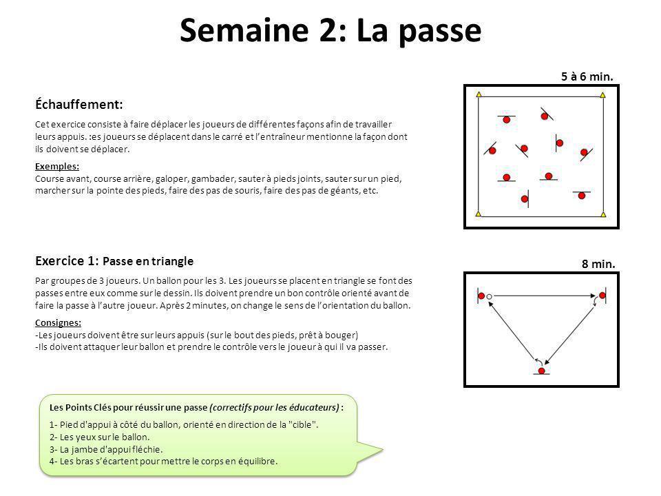 Semaine 2: La passe 8 min. Exercice 1: Passe en triangle Par groupes de 3 joueurs. Un ballon pour les 3. Les joueurs se placent en triangle se font de