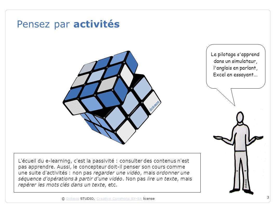 © Dokeos STUDIO, Creative Commons BY-SA licenseDokeosCreative Commons BY-SA 3 Pensez par activités L'écueil du e-learning, c'est la passivité : consul