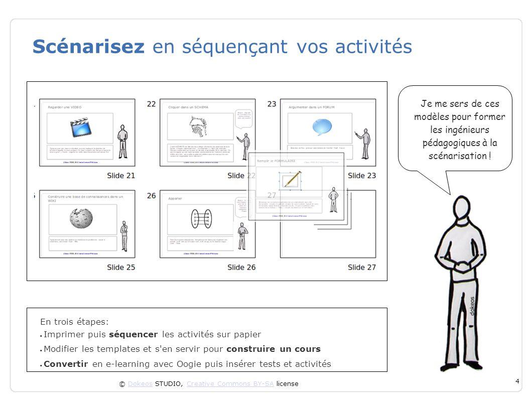 © Dokeos STUDIO, Creative Commons BY-SA licenseDokeosCreative Commons BY-SA 4 Scénarisez en séquençant vos activités En trois étapes: Imprimer puis sé