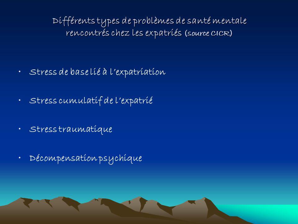 Différents types de problèmes de santé mentale rencontrés chez les expatriés (source CICR) Stress de base lié à lexpatriation Stress cumulatif de lexp