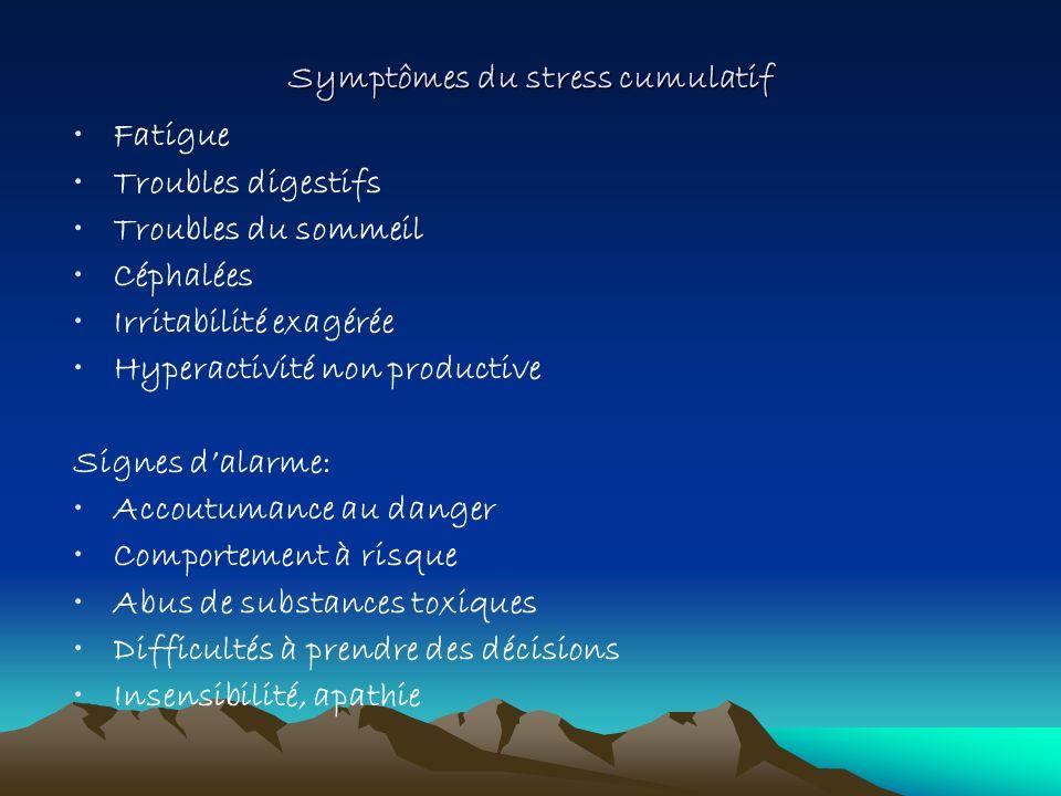 Symptômes du stress cumulatif Fatigue Troubles digestifs Troubles du sommeil Céphalées Irritabilité exagérée Hyperactivité non productive Signes dalar