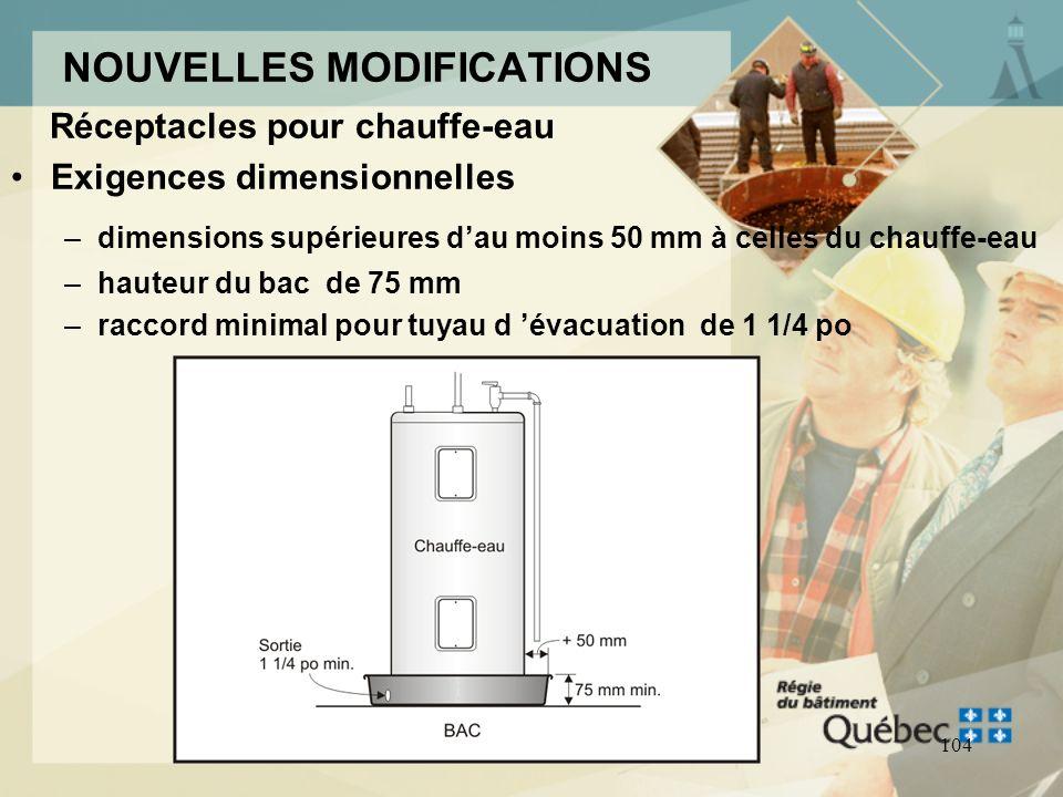 103 NOUVELLES MODIFICATIONS Réceptacles pour chauffe-eau –Chauffe-eau à accumulation qui se trouve dans: un vide de faux plafond ou un vide sous toit