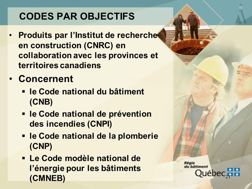 20 Les modifications apportées par le CNRC dans l édition 2005: Code par objectif