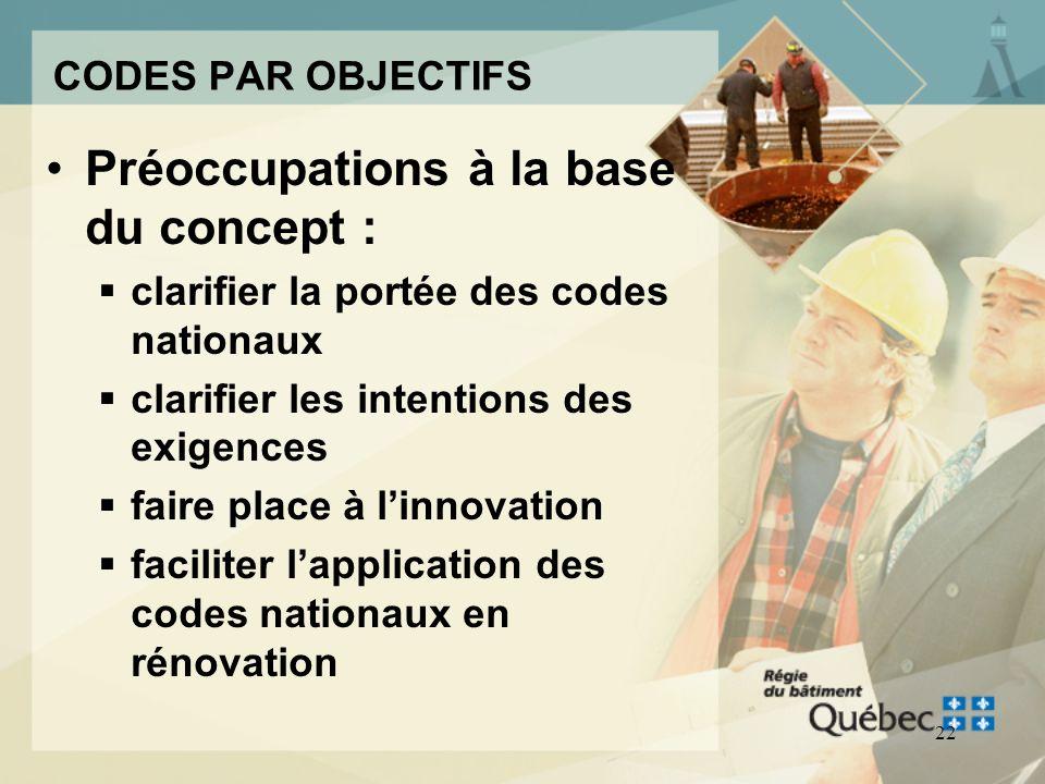 21 CODES PAR OBJECTIFS Produits par lInstitut de recherche en construction (CNRC) en collaboration avec les provinces et territoires canadiens Concern