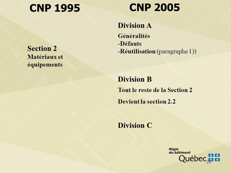 28 CNP 1995 CNP 2005 Section 1 Exigences générales et administration Division A Division B Division C Domaine d application Objet Définitions Symboles