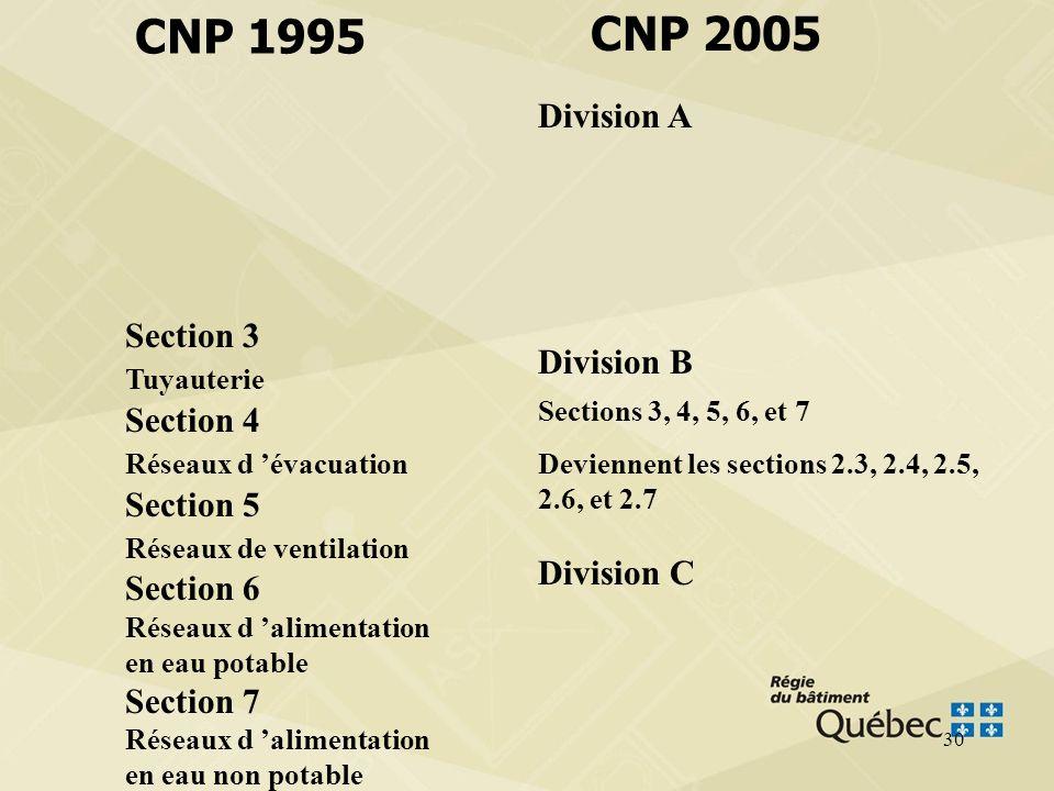 29 CNP 1995 CNP 2005 Section 2 Matériaux et équipements Division A Division B Division C Généralités -Défauts -Réutilisation (paragraphe 1)) Tout le r