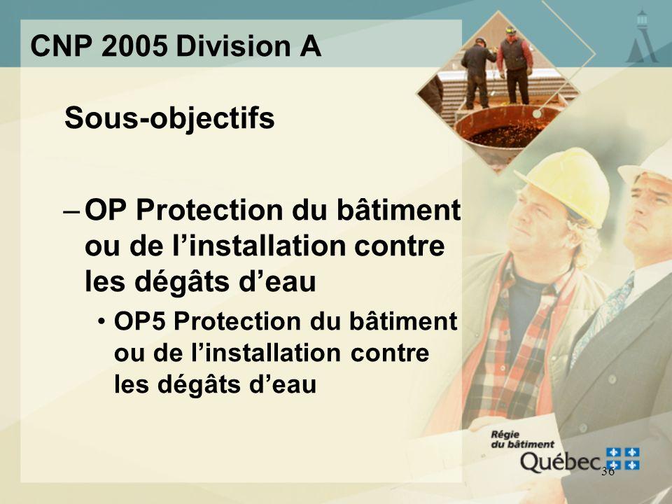 35 CNP 2005 Division A Sous-objectifs –OH Santé OH1 Conditions intérieures OH2 Salubrité OH5 Confinement de substances dangereuses