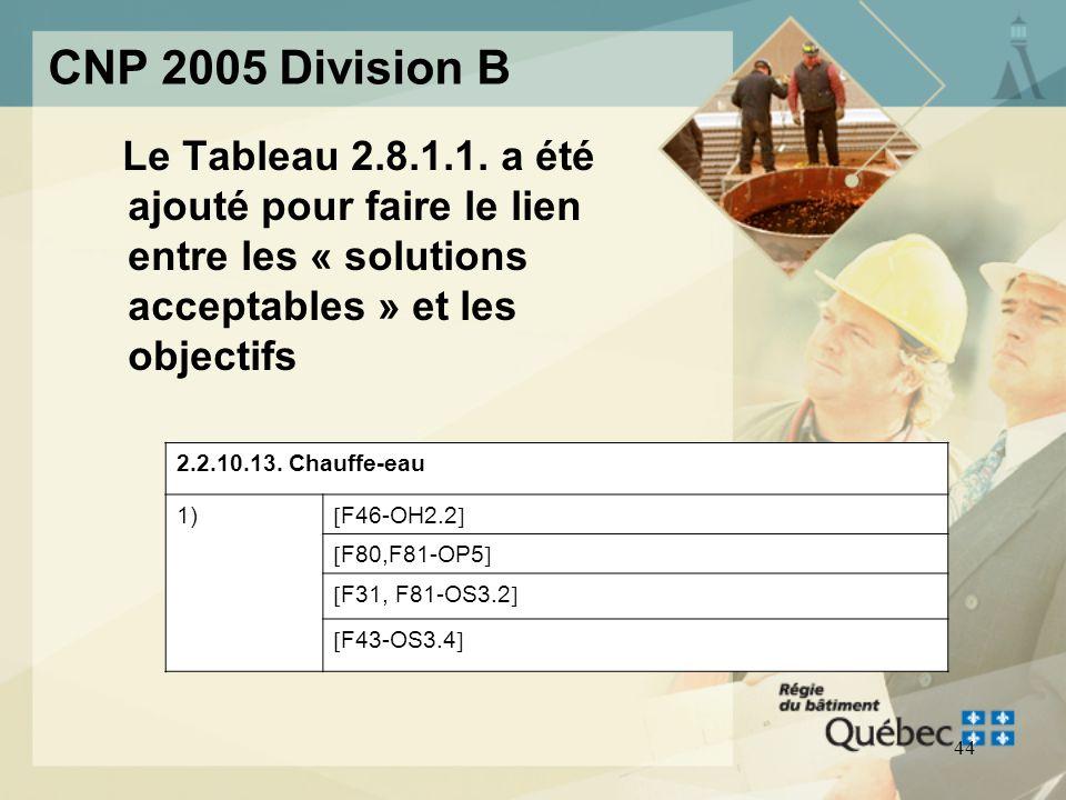 43 CNP 2005 Division B La Division B contient la majorité des prescriptions contenues dans le CNP 1995 tel que connu dans sa forme actuelle Les exigen