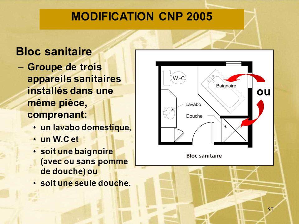 56 MODIFICATION CNP 2005 Notion davaloir de sol durgence –sert uniquement lorsquun autre appareil sanitaire déborde à la suite dun blocage –il nest pa