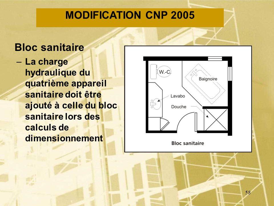 57 MODIFICATION CNP 2005 Bloc sanitaire –Groupe de trois appareils sanitaires installés dans une même pièce, comprenant: un lavabo domestique, un W.C