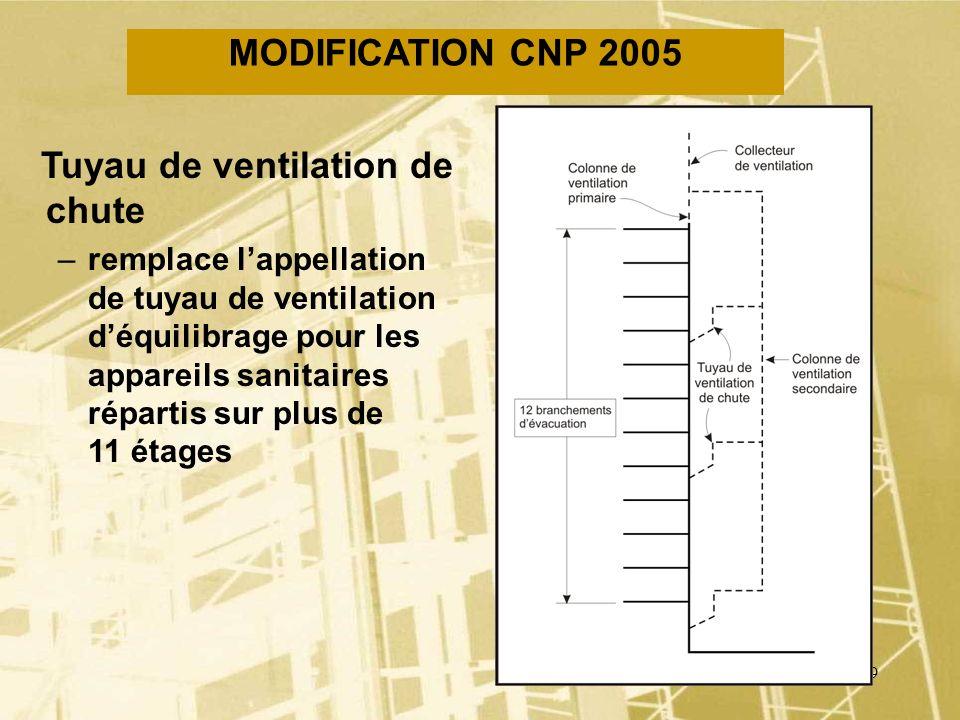 58 MODIFICATION CNP 2005 Bloc sanitaire –La charge hydraulique du quatrième appareil sanitaire doit être ajouté à celle du bloc sanitaire lors des cal