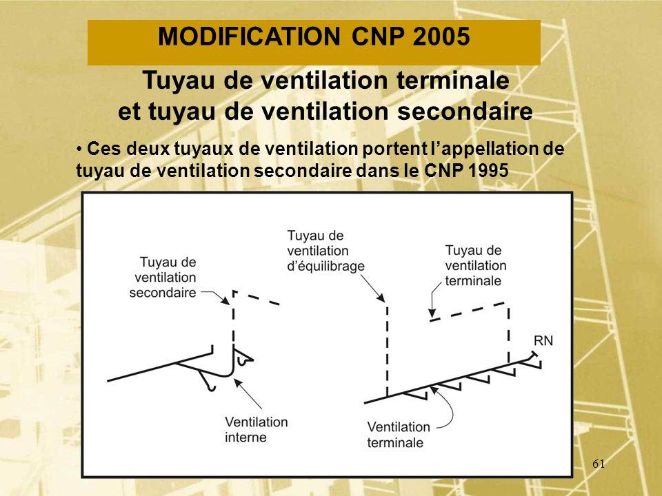 60 MODIFICATION CNP 2005 Tuyau de ventilation d'équilibrage pour déviations –remplace lappellation de tuyau de ventilation déquilibrage pour les colon