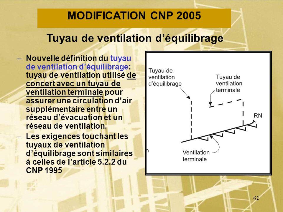 61 MODIFICATION CNP 2005 Tuyau de ventilation terminale et tuyau de ventilation secondaire Ces deux tuyaux de ventilation portent lappellation de tuya