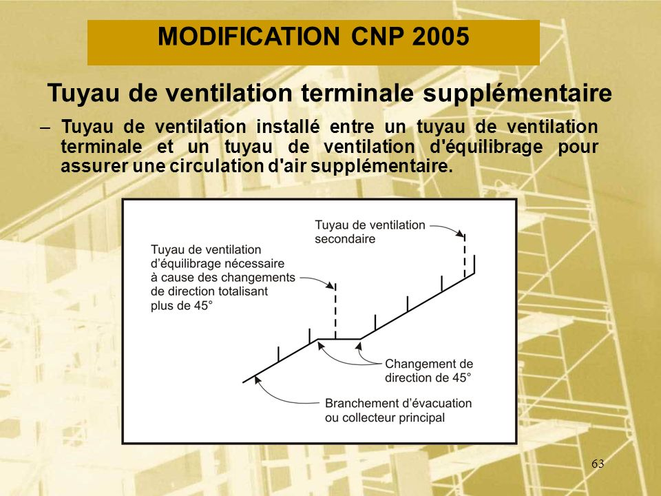 62 MODIFICATION CNP 2005 Tuyau de ventilation déquilibrage –Nouvelle définition du tuyau de ventilation déquilibrage: tuyau de ventilation utilisé de